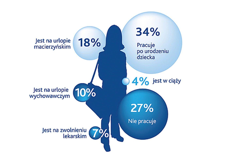 kobietypracujace